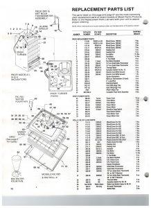 Lyon RX parts
